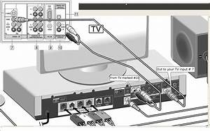 Wiring Diagram From Sony Home Theater Dav Fx900w To Bravia