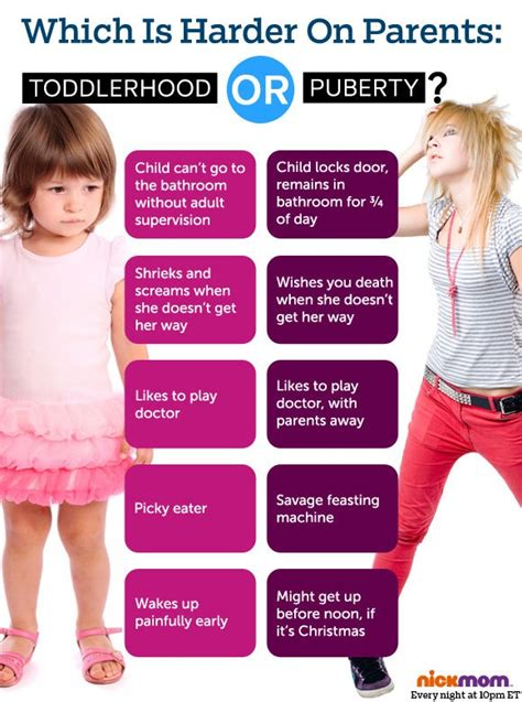 finally  totally scientific comparison  toddlerhood
