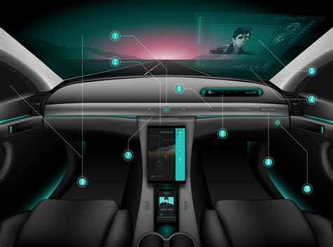 Driverless Cars And The Dashboard Of The Future