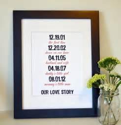 Anniversary Gift Wife