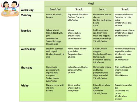 paleo kid s menu for home or day care the primal parent 455 | Capture