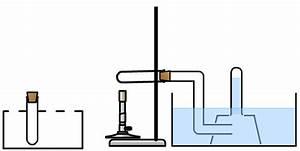 Junior Part Dehydration Of Ethanol Experimental Sheet