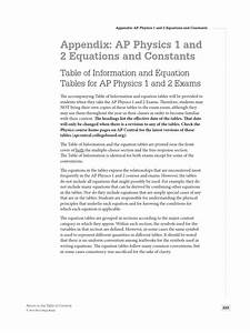 Ap Physics Equation Sheet  Pdf