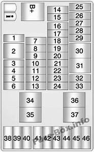 Instrument Panel Fuse Box Diagram  Chevrolet Spark  2010
