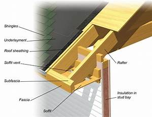 Roof Structure Anatomy