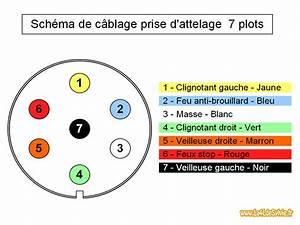 Branchement D Une Prise : la4ldesylvie ~ Dailycaller-alerts.com Idées de Décoration