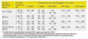 Beton Mischverhältnis Tabelle : festigkeitsentwicklung ~ A.2002-acura-tl-radio.info Haus und Dekorationen