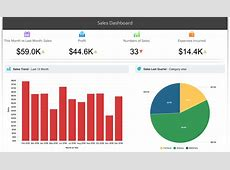 Working With Dashboards In Nonprofit Vertical Nonprofit