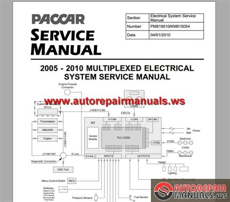 keygen autorepairmanuals ws paccar multiplexed service manuals
