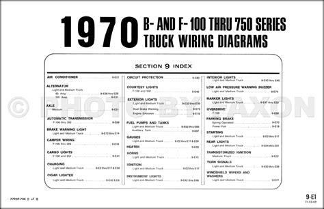 1968 F 250 Engine Diagram by 1968 Ford F250 Wiring Diagram