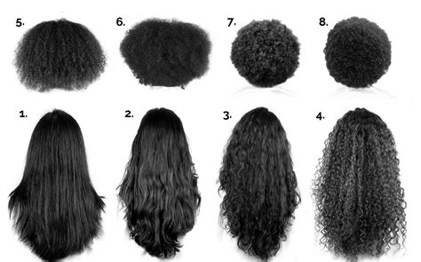Different Types Of Black Hair