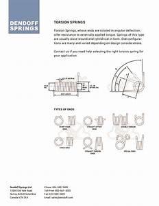 Spring Diagrams