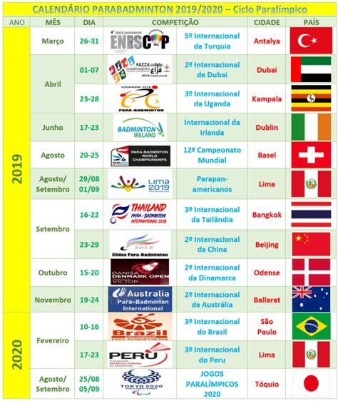 calendario internacional de parabadminton ciclo paralimpico