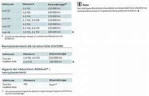 Combien Coute Une Courroie De Distribution : courroie de distribution tout les combien courroie de distribution toutes les informations sur ~ Maxctalentgroup.com Avis de Voitures
