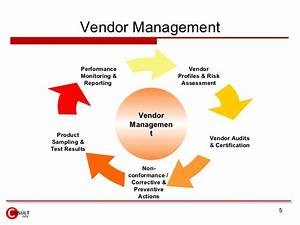 sample vendor analysis sample phone extention list With vendor document management