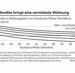 Rendite Berechnen Immobilien : immobilienboom die kaufpreise f r wohnungen steigen immer schneller welt ~ Themetempest.com Abrechnung