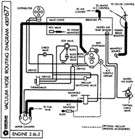 Reset Ecu Mitsubishi Triton Engine Fixya