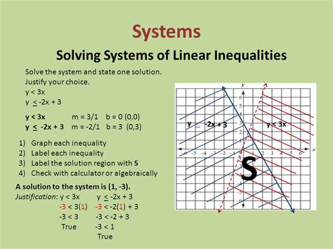 Inequalities And Systems  Ppt Video Online Download
