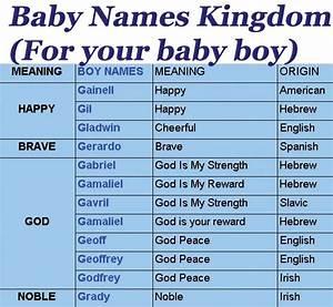 My Baby Boy Names, Baby Girl Names, Uncommon Baby Names ...