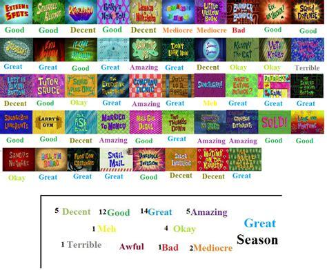 Spongebob Season 9 Scorecardupdated By Gonzi02 On Deviantart