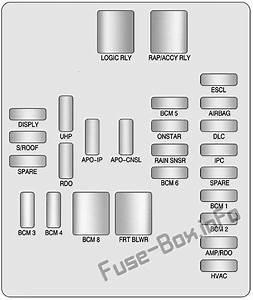 Fuse Box Diagram  U0026gt  Cadillac Srx  2010