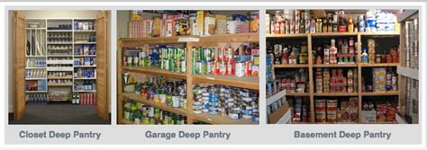 Pantry Locations In The Aftermath Of A Disaster Do You Really Want To Be