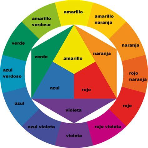 Círculo cromático | Conociendo el color para alegrar tu día