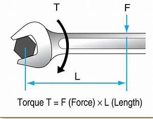 Torque and hand tools  Torque