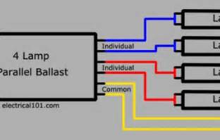 similiar 4 lamp ballast wiring diagram keywords bulb fluorescent light ballast wiring diagram for a wiring diagram