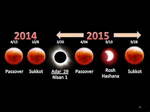 Lunar Eclipse Tetrad Prophecy of Four Blood Moons ...