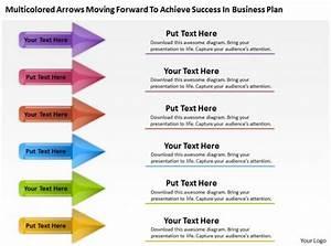 Work Flow Business Process Diagram Forward To Achieve