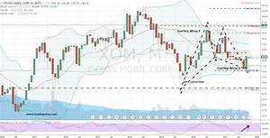 Stick To The Chart And Buy Exxon Mobil Corporation Xom
