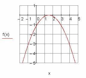 Scheitelpunkt Berechnen Parabel : l sungen quadratische funktionen teil iv ~ Themetempest.com Abrechnung