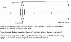 Answered  Converging Lens Object F1 F1 F2 Concave U2026