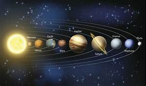 WHICH OF THE PLANETS OF THE SOLAR SYSTEM IS THE HOTTEST ...