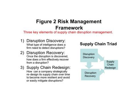 supply chain risks occur  managerial framework