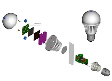 why led light bulbs cost so much and how that s about to