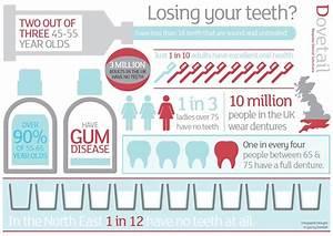 Dentist Blog In New Milton