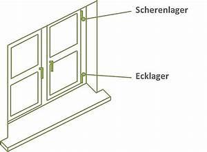 Schüco Balkontür Einstellen : experten anleitung zum einstellen von fenstern ~ Watch28wear.com Haus und Dekorationen