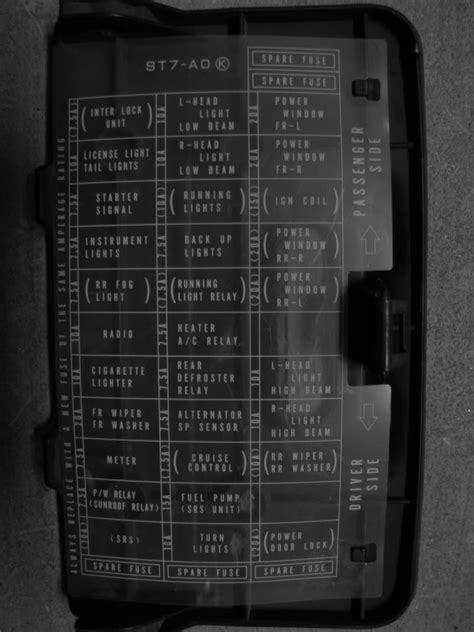 Honda Civic Fuse Box Diagram Wiring