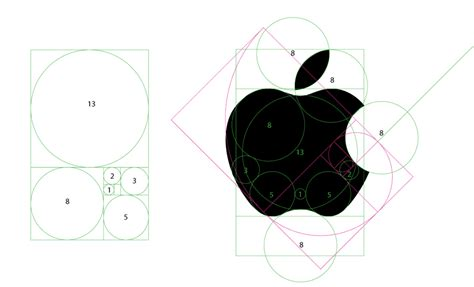 The Evolution And History Of The Apple Logo Design & Meaning