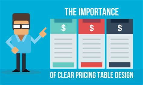 The Importance Of A Clear Pricing Table  Youzign Blog