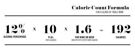 calorie summer cocktails
