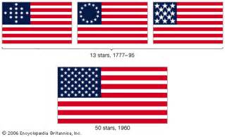 Early United States Flag
