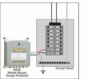 Whole House Surge Protector