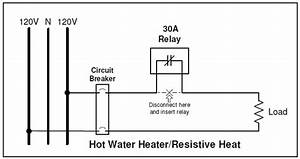 Control Of Electric Water Heaters