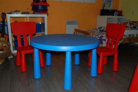 table et chaise ikea enfant with table chaises ikea