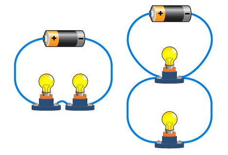 Scienceandus Electricity Parallel Series Circuit