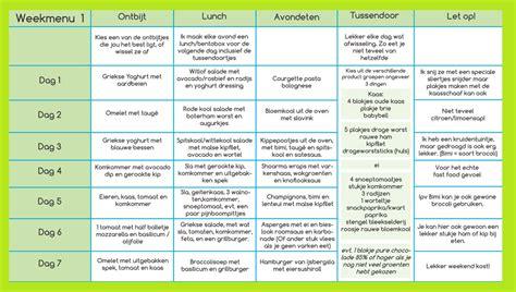 voedingsschema om af te vallen