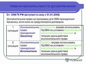 изменение срока действия контракта с единственным поставщиком по 44 фз